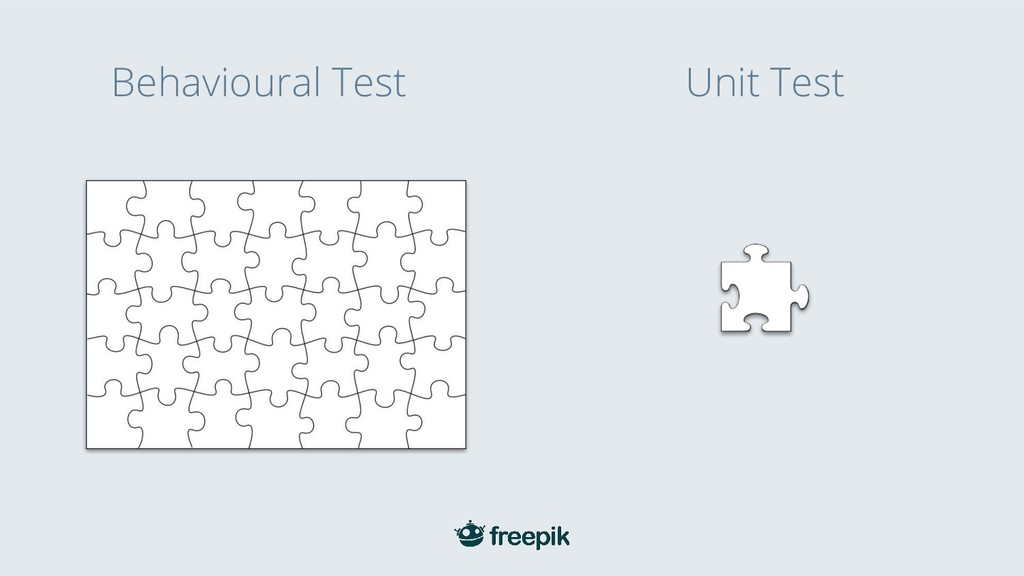 Behavioural Test Unit Test
