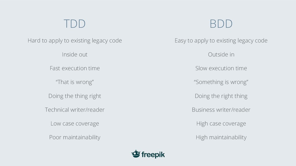TDD Hard to apply to existing legacy code Insid...