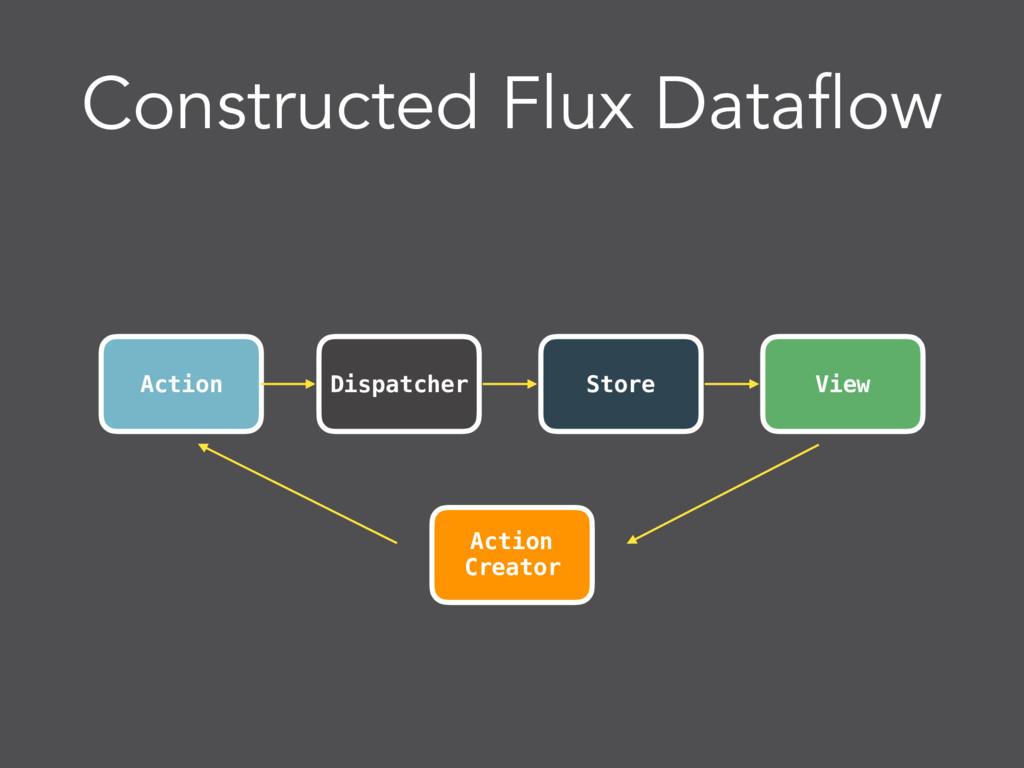 Constructed Flux Dataflow Action View Dispatche...