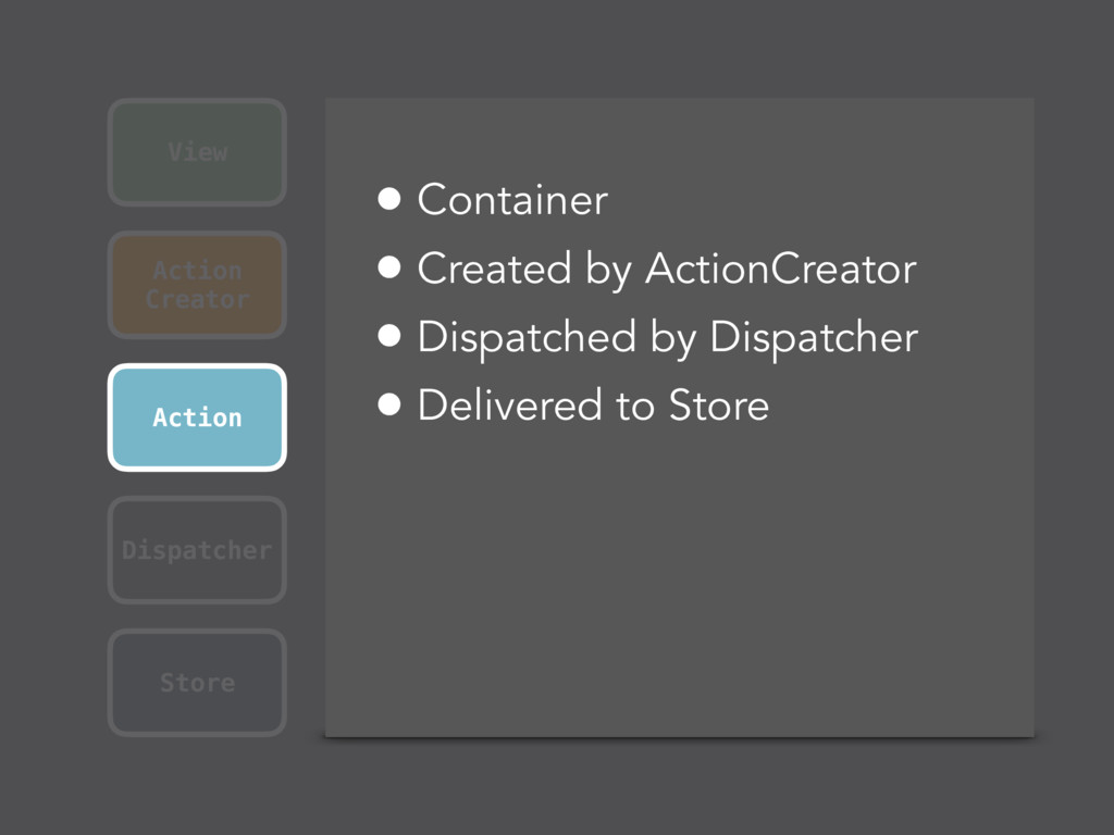 Action View Dispatcher Store Action Creator • C...