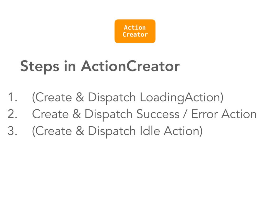 1. (Create & Dispatch LoadingAction) 2. Create ...