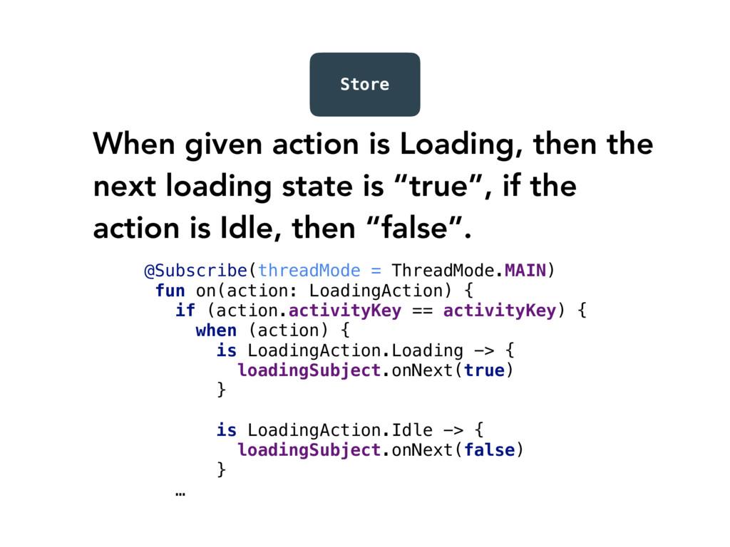 @Subscribe(threadMode = ThreadMode.MAIN) fun on...