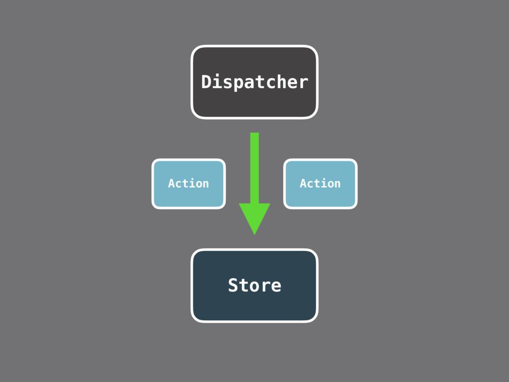 Dispatcher Store Action Action