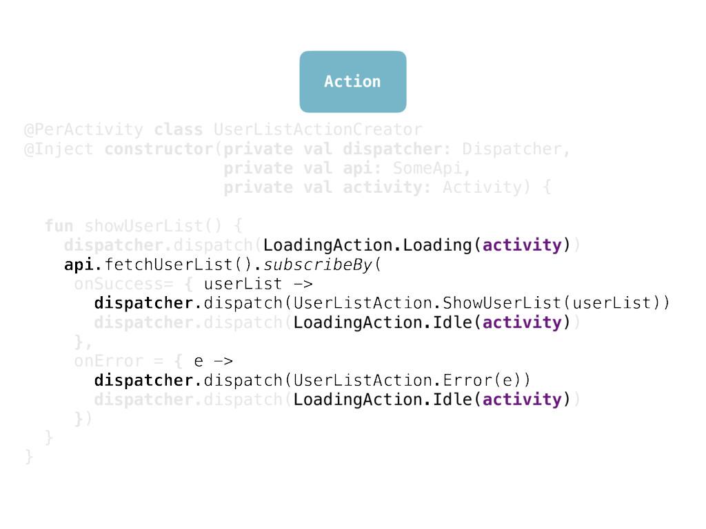 Action @PerActivity class UserListActionCreator...
