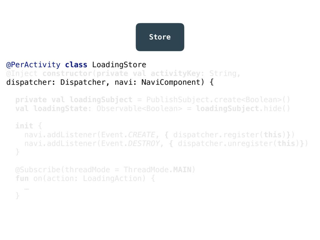 @PerActivity class LoadingStore @Inject constru...
