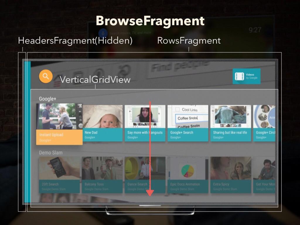BrowseFragment RowsFragment HeadersFragment(Hid...
