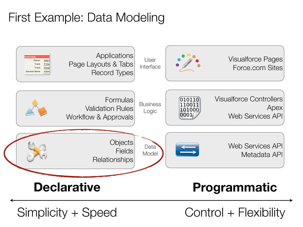 First Example: Data Modeling Declarative Simpli...