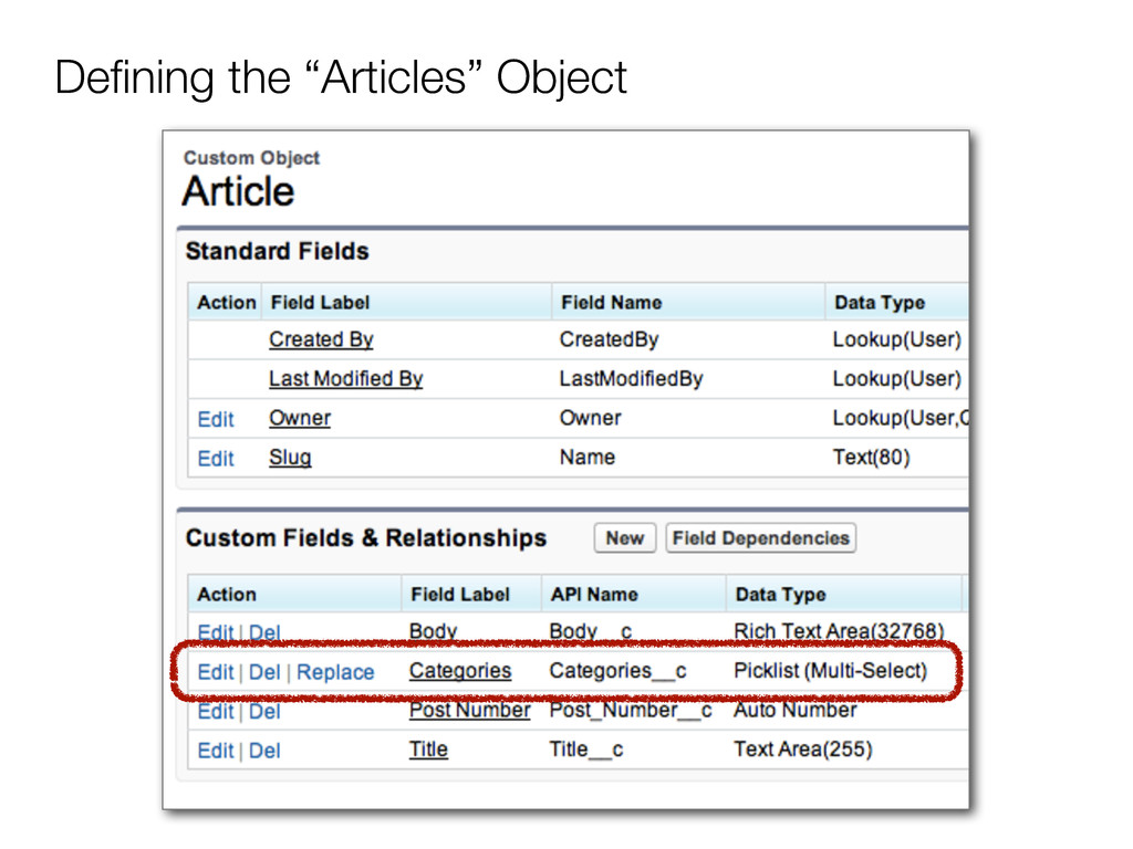 """Defining the """"Articles"""" Object"""
