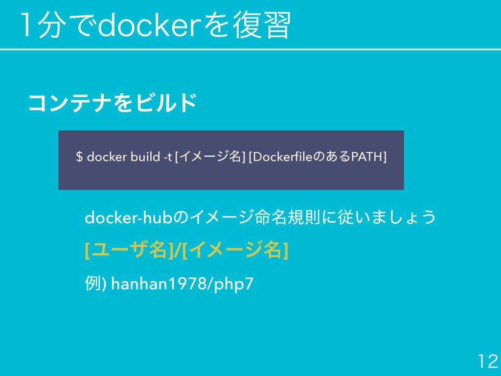 ͰEPDLFSΛ෮श  ίϯςφΛϏϧυ $ docker build -t [Πϝʔ...