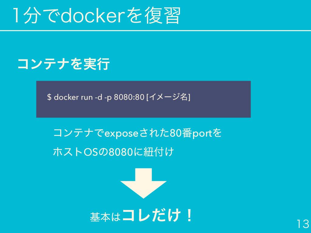 ͰEPDLFSΛ෮श  ίϯςφΛ࣮ߦ $ docker run -d -p 8080...