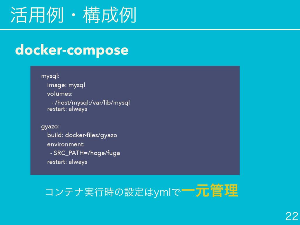 ׆༻ྫɾߏྫ  docker-compose ίϯςφ࣮ߦͷઃఆZNMͰҰݩཧ m...