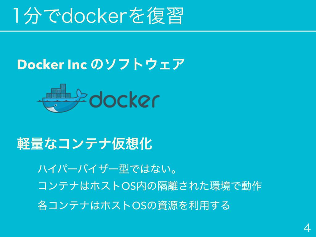 ͰEPDLFSΛ෮श  Docker Inc ͷιϑτΣΞ ܰྔͳίϯςφԾԽ ϋΠ...