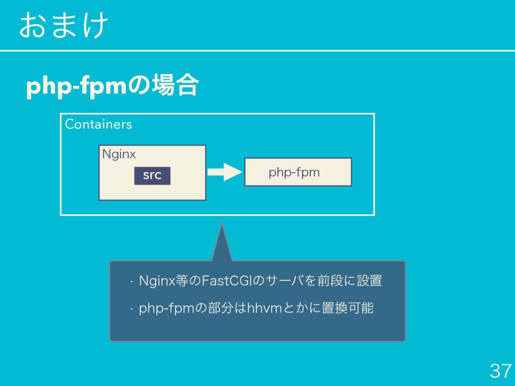 ͓·͚  php-fpmͷ߹ Containers /HJOY src w /HJOY...