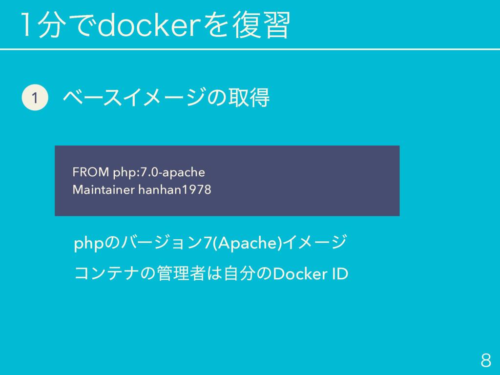 ͰEPDLFSΛ෮श  ϕʔεΠϝʔδͷऔಘ FROM php:7.0-apache M...