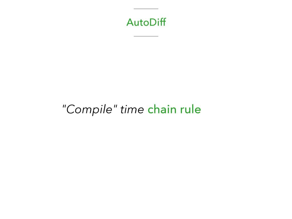 "AutoDiff ""Compile"" time chain rule"