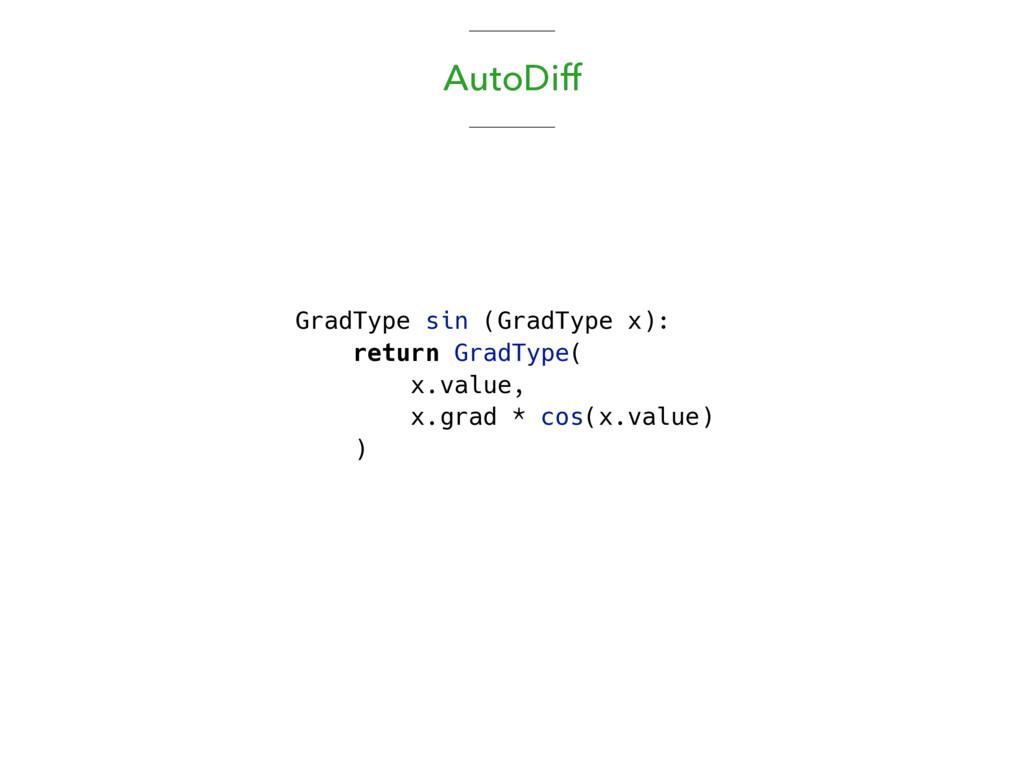 AutoDiff GradType sin (GradType x): return Grad...