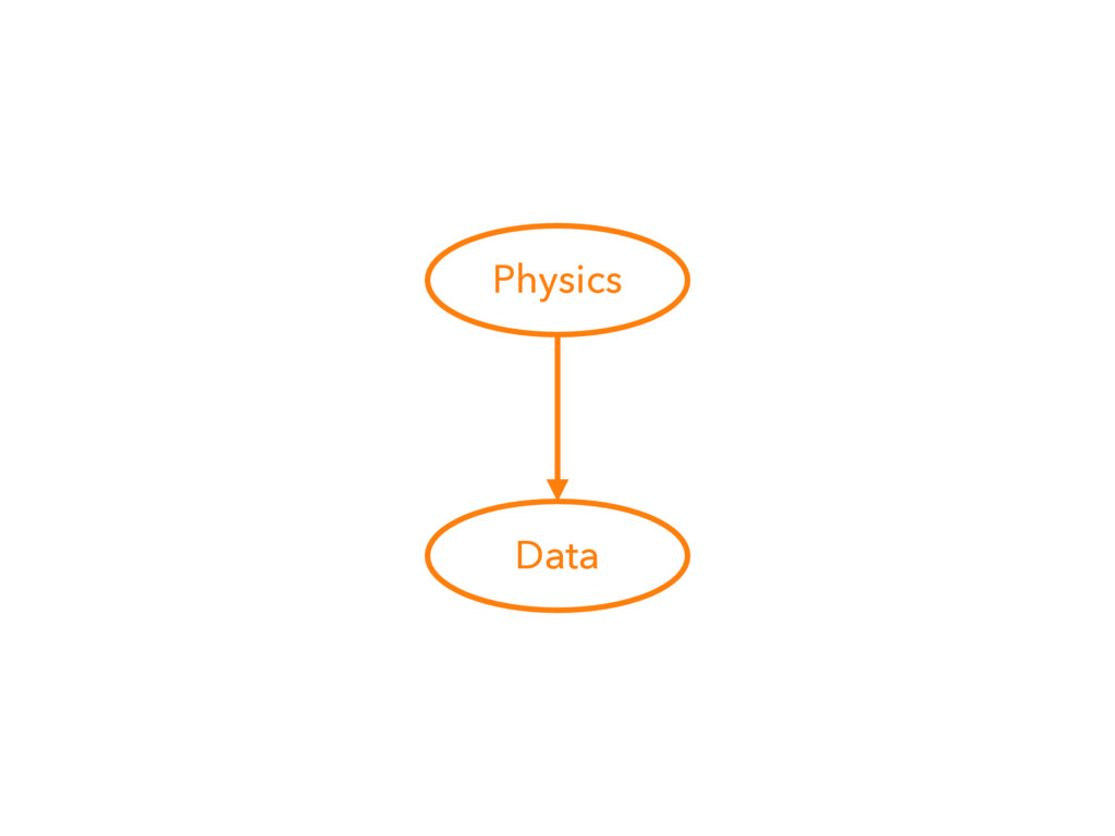 Physics Data