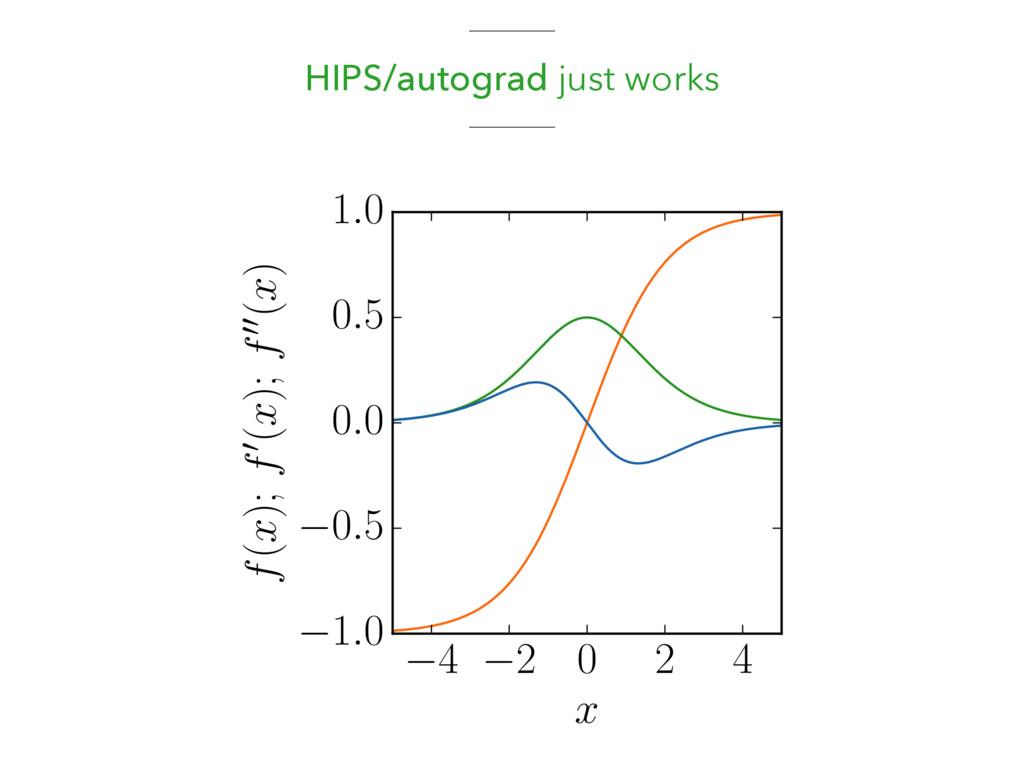 import autograd.numpy as np from autograd impor...