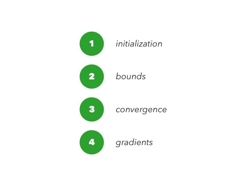 1 2 3 4 initialization bounds convergence gradi...