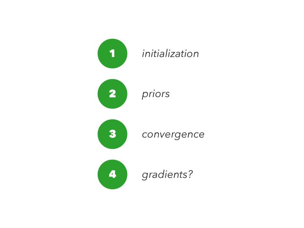 1 2 3 4 initialization priors convergence gradi...