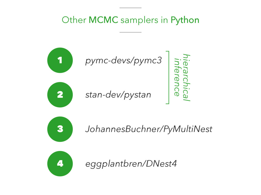 hierarchical inference Other MCMC samplers in P...