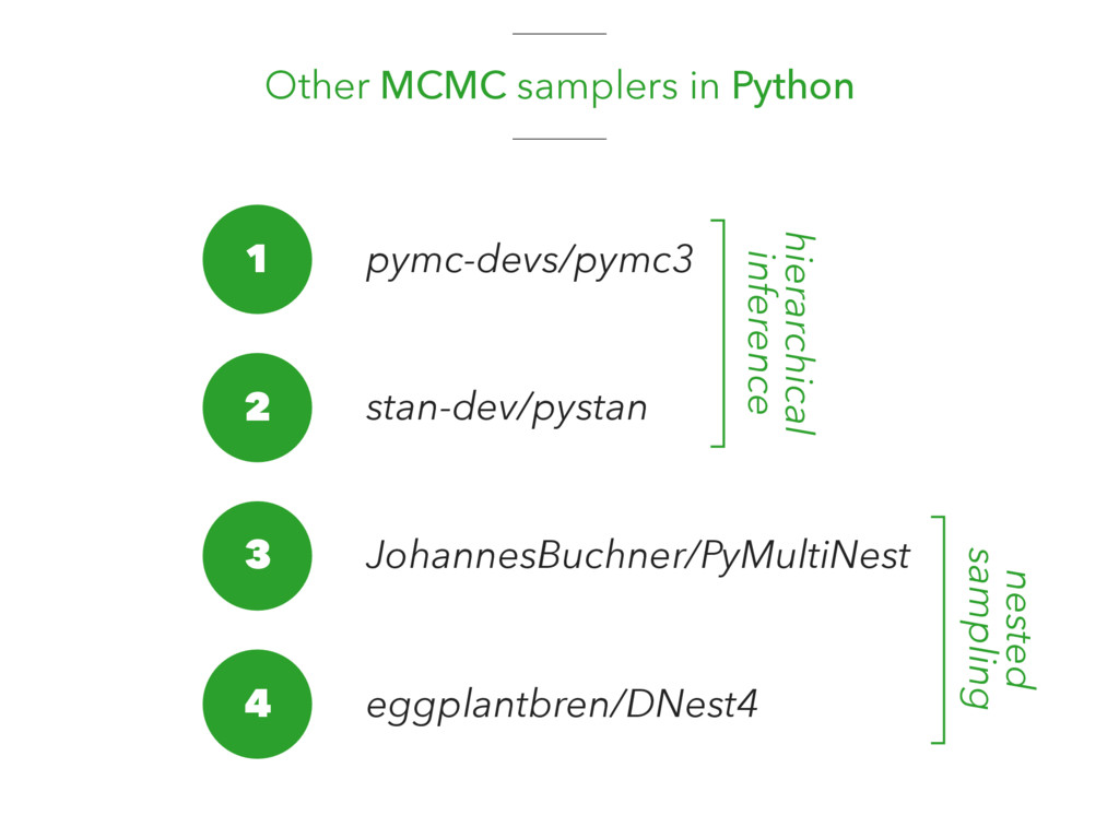 nested sampling hierarchical inference Other MC...