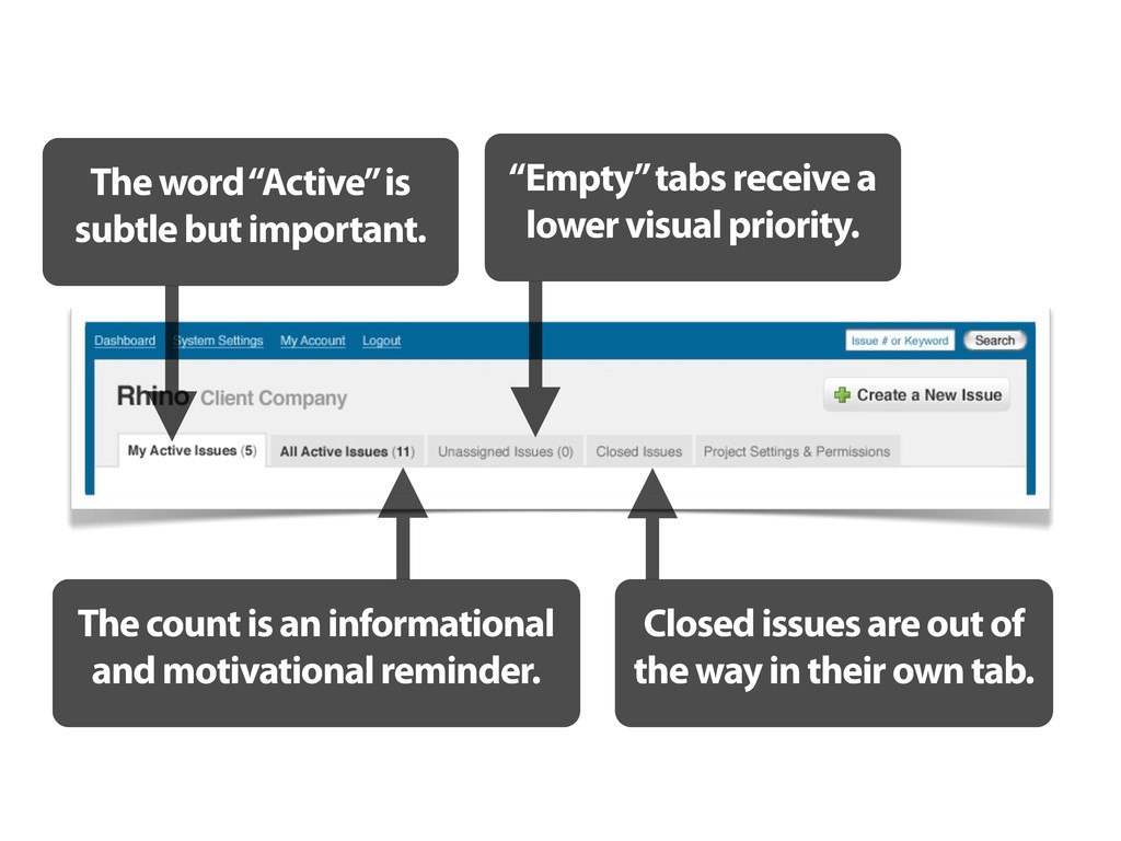 """The word """"Active"""" is subtle but important. The ..."""