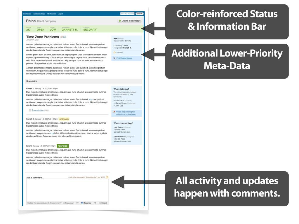 Color-reinforced Status & Information Bar Addit...