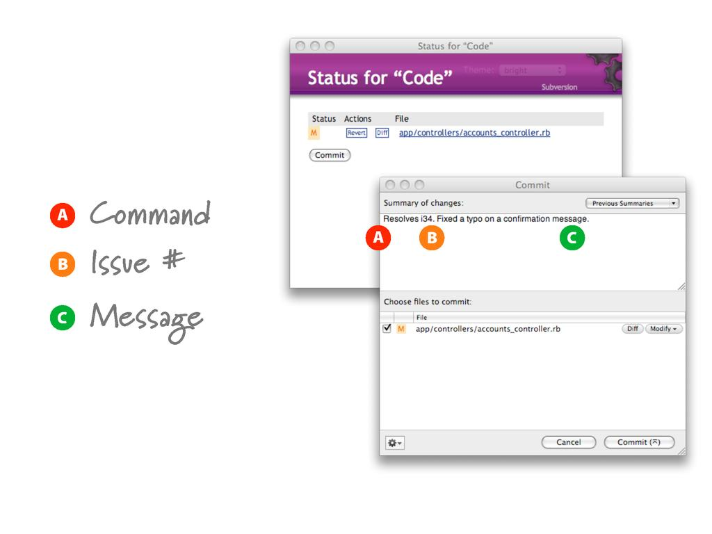 A B C A B C Command Issue # Message
