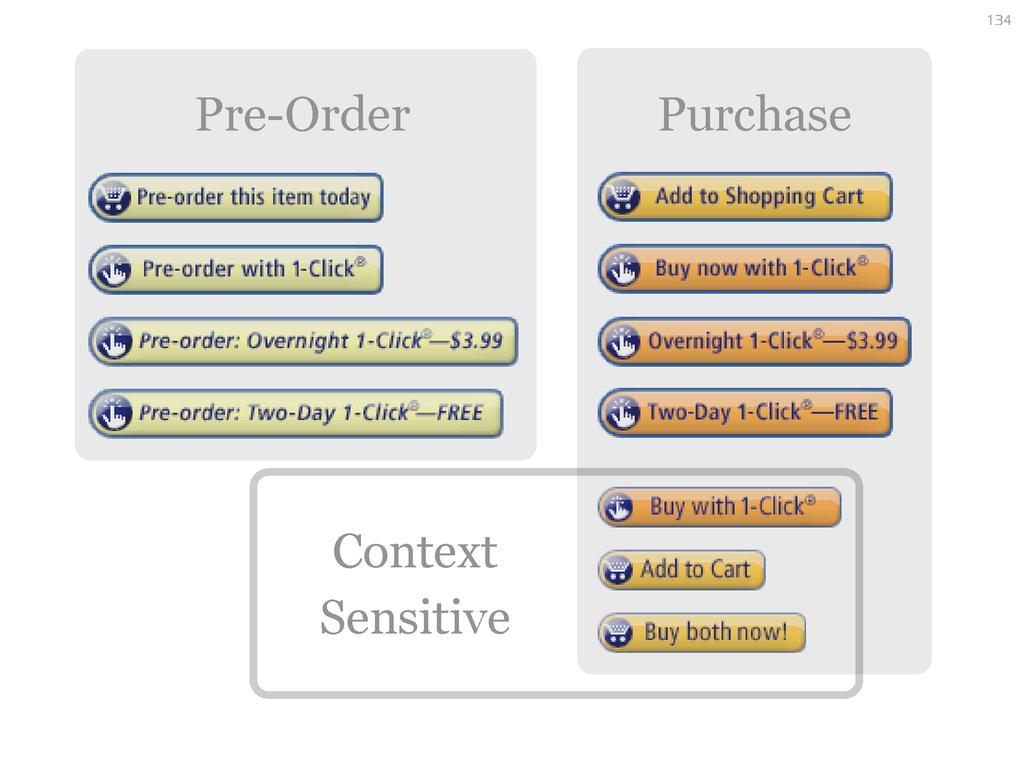 134 Context Sensitive Pre-Order Purchase