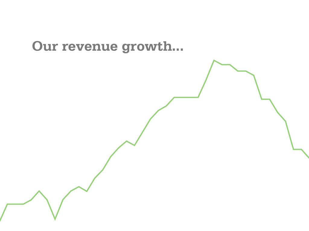 Our revenue growth...