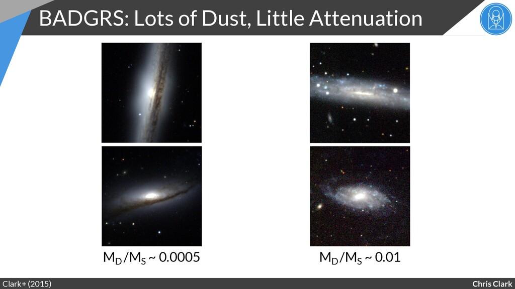 Chris Clark BADGRS: Lots of Dust, Little Attenu...