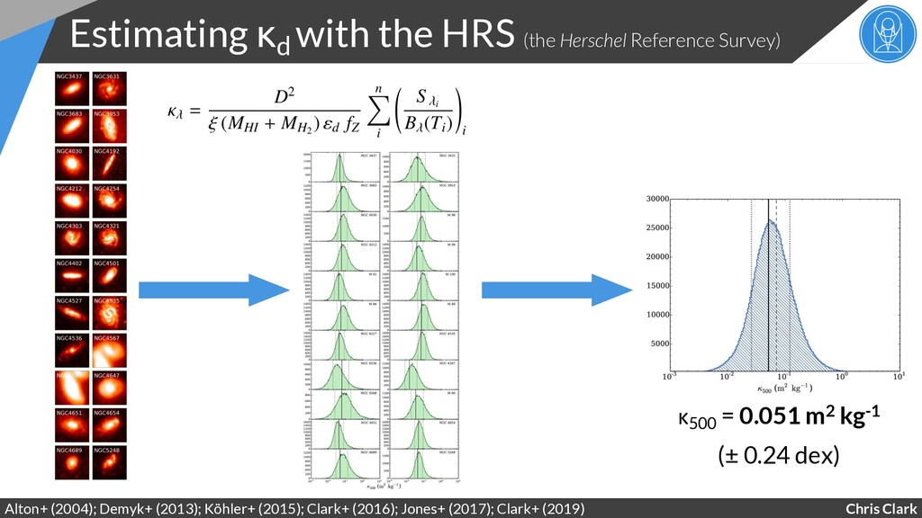 Chris Clark Estimating κd with the HRS (the Her...