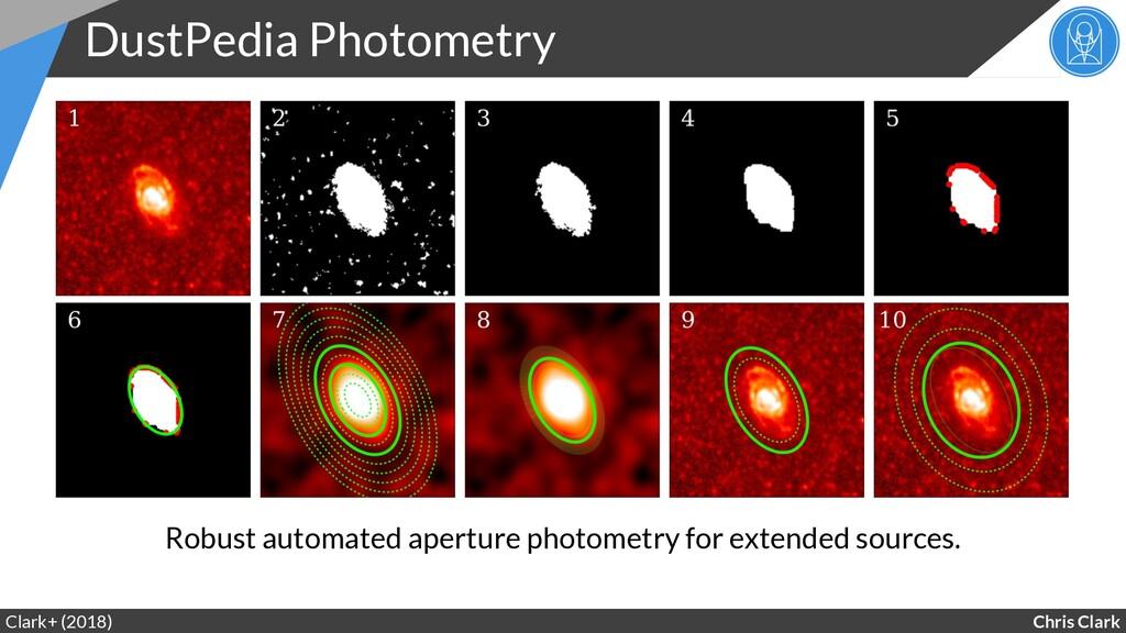 Chris Clark DustPedia Photometry Clark+ (2018) ...