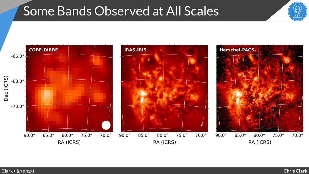 Chris Clark Some Bands Observed at All Scales C...