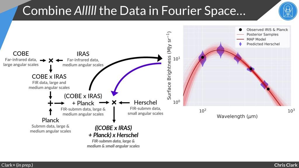 Chris Clark Combine Alllll the Data in Fourier ...