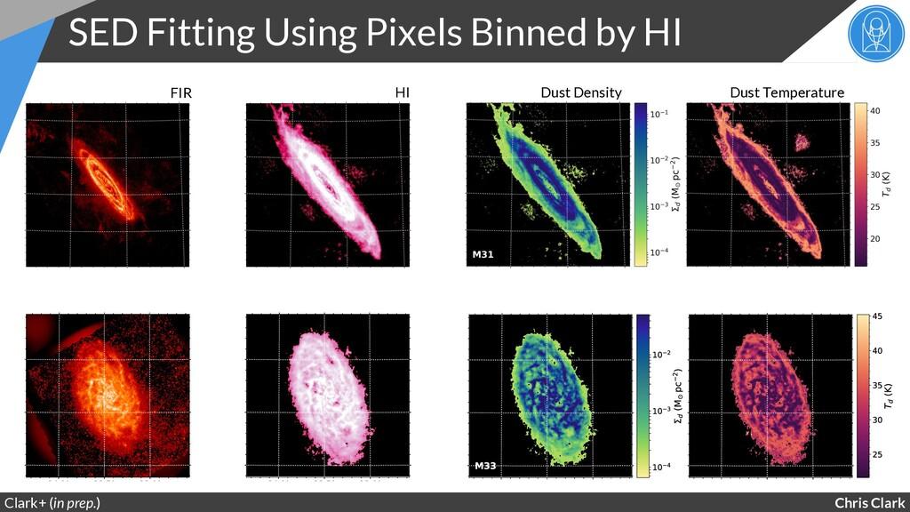 Chris Clark SED Fitting Using Pixels Binned by ...