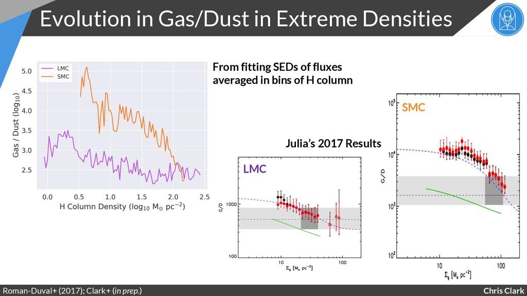 Chris Clark Evolution in Gas/Dust in Extreme De...
