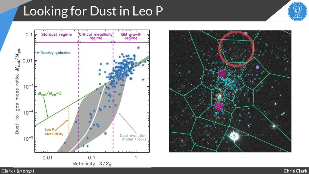Chris Clark Looking for Dust in Leo P Clark+ (i...