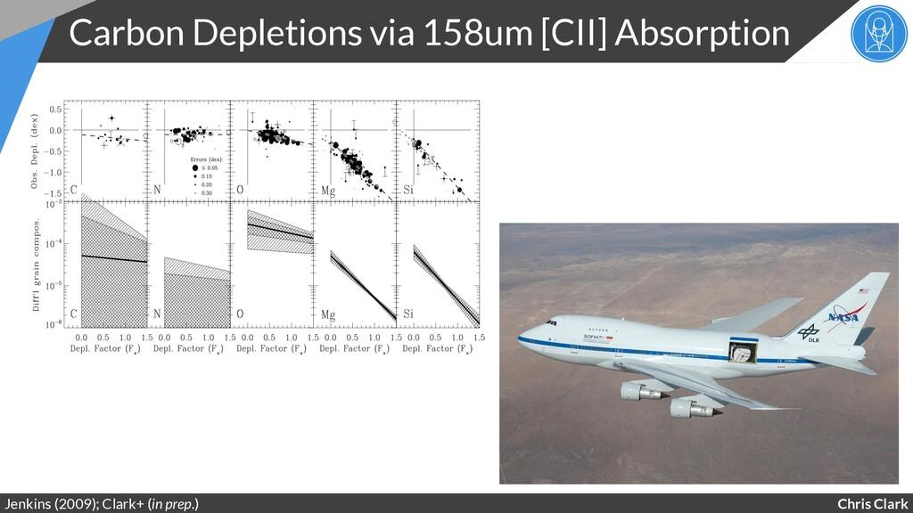 Chris Clark Carbon Depletions via 158um [CII] A...