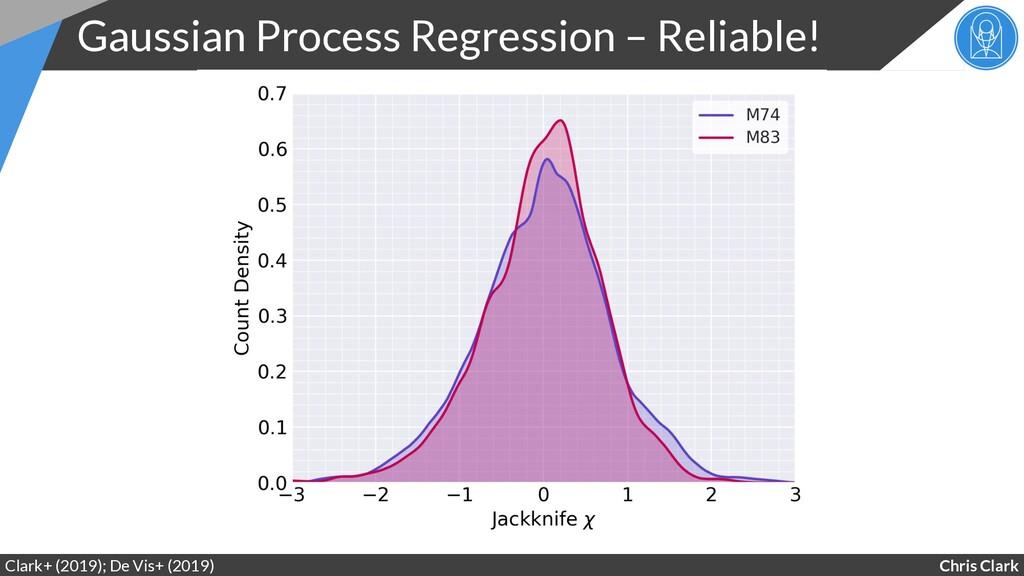 Chris Clark Gaussian Process Regression – Relia...