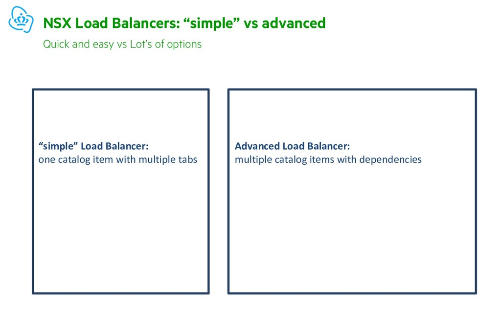 "NSX Load Balancers: ""simple"" vs advanced Quick ..."