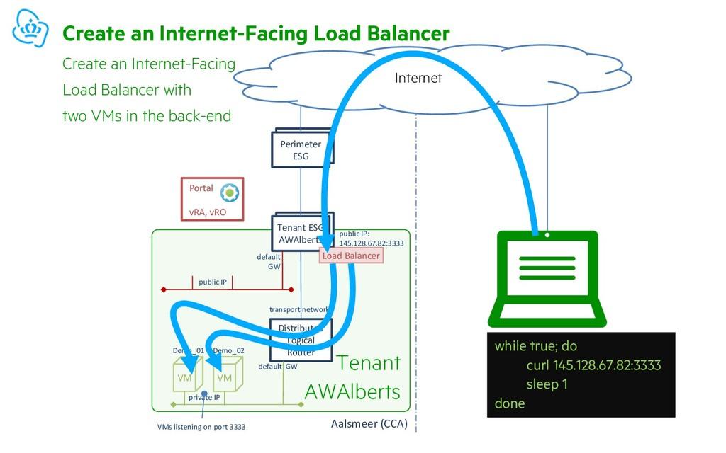 Tenant AWAlberts private IP public IP Tenant ES...