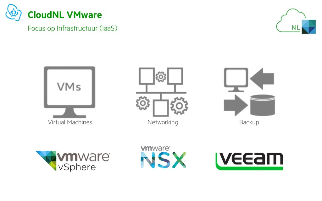 Virtual Machines Networking Backup CloudNL VMwa...
