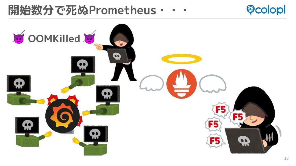 12 開始数分で死ぬPrometheus・・・  OOMKilled