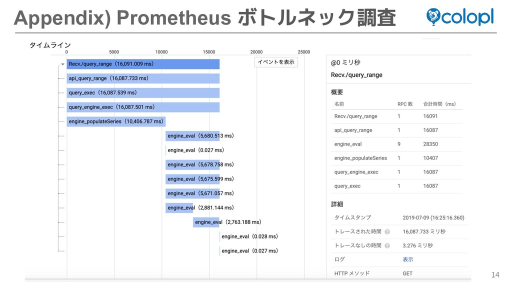 14 Appendix) Prometheus ボトルネック調査