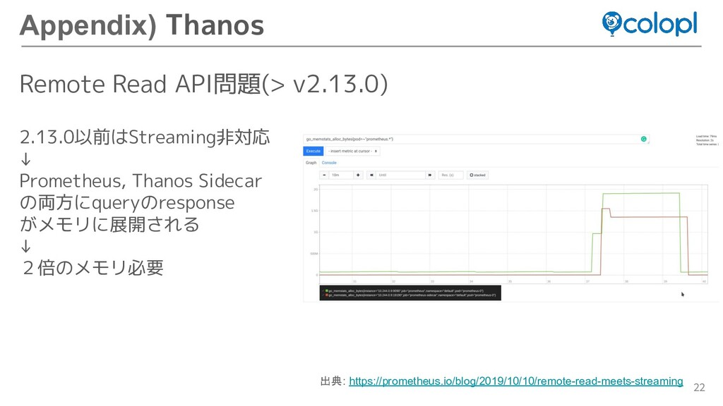 22 Appendix) Thanos Remote Read API問題(> v2.13.0...