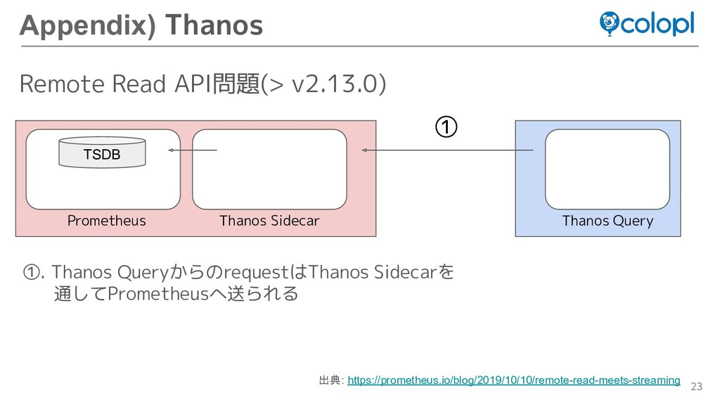 23 Appendix) Thanos Remote Read API問題(> v2.13.0...