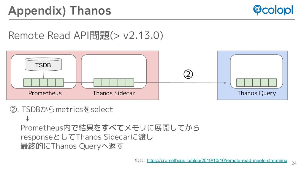 24 Appendix) Thanos Remote Read API問題(> v2.13.0...