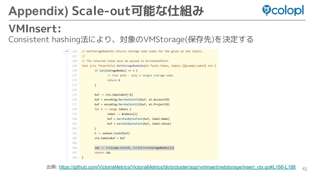 41 Appendix) Scale-out可能な仕組み VMInsert: Consiste...